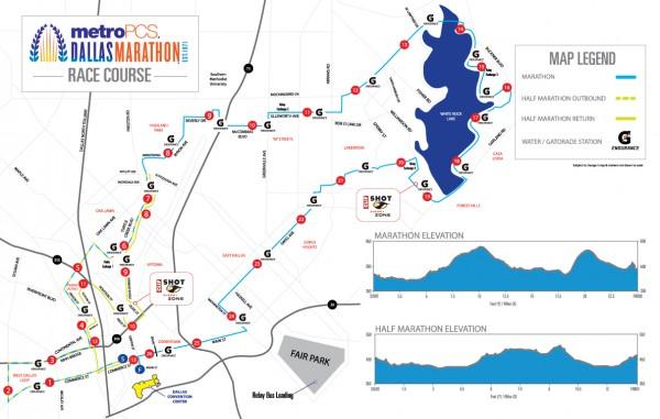 elevation Marathon