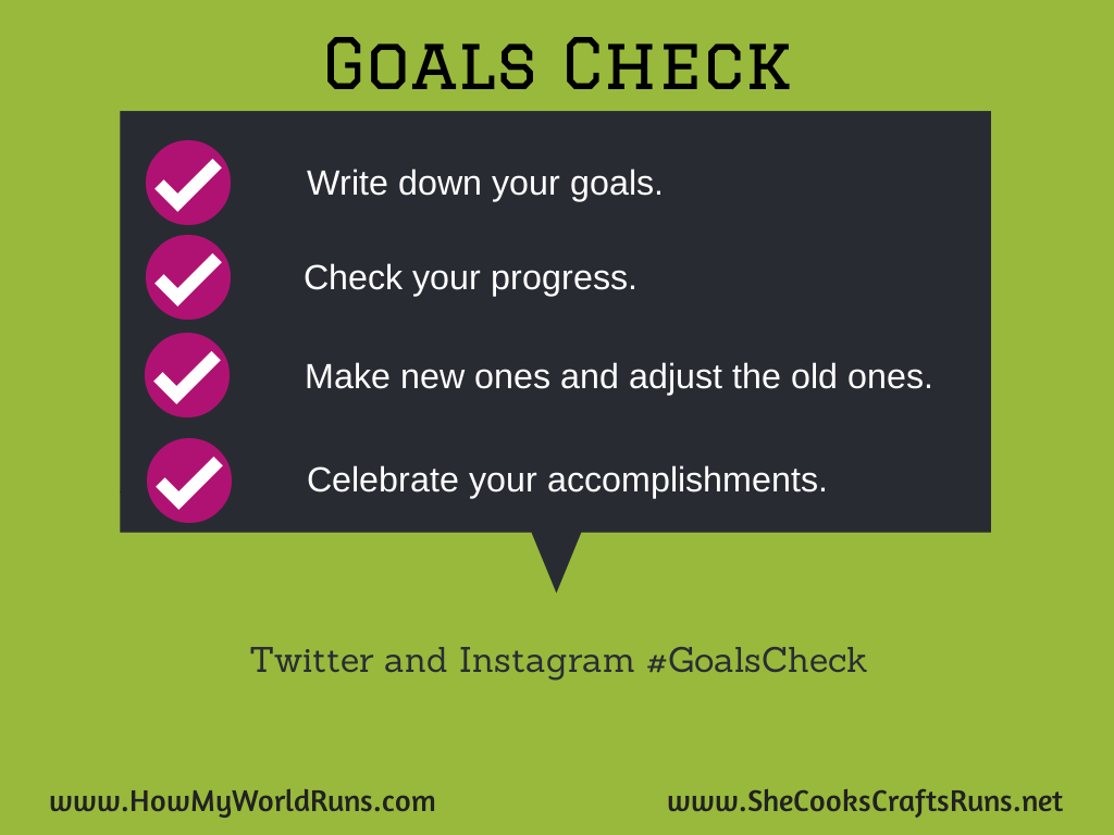 goals check fab abs day how my world runs this last week went pretty good i got 32 miles in for the week and 3 days at the gym in fact my arms and chest are so sore today that i